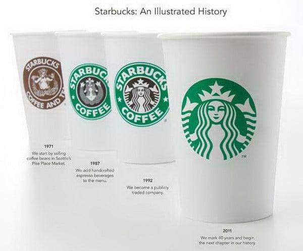 Mẫu thiết kế logo Starbucks đẹp